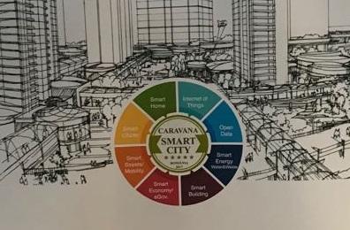 Caravana Smart City a ajuns în Brașov